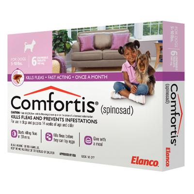 Comfortis™ Chewable Tablets
