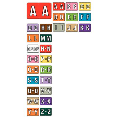 Barkley® ABKM and SYCOM® Compatible Alpha Labels