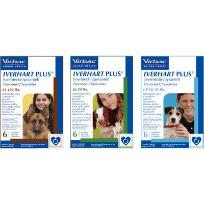 Iverhart Plus® Chewable Tablets