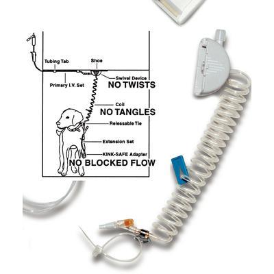 Flex-Coil (SAIV) System