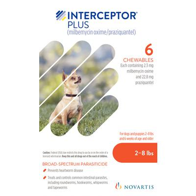 Interceptor® Plus
