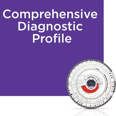VetScan Comprehensive Diagnostic Profile