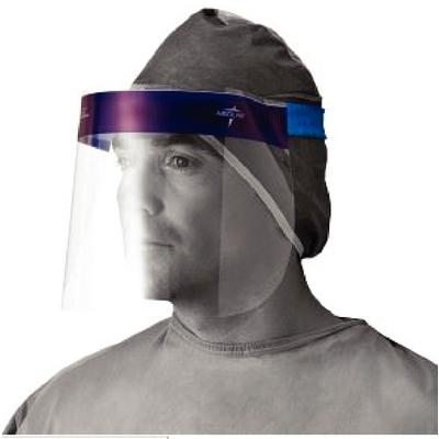 Face Shield Full Length