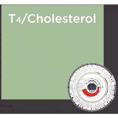 VetScan T4/Cholesterol