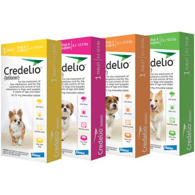 Credelio™ Chewable Tablets