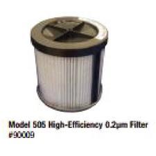 Bair Hugger™ 500 High-Efficiency Filter